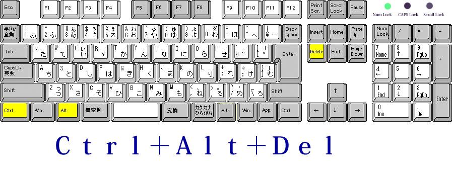 Ctrl+Alt+Delの位置