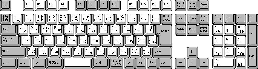 キーボードを使う際は、以下の ...