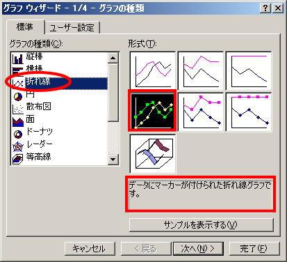 鶴崎 グラフ まるみつ データ まるみつ鶴崎店